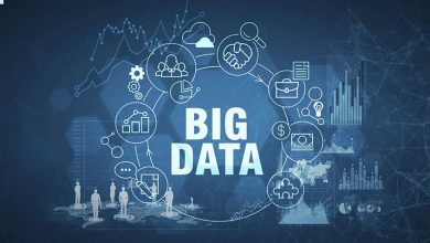Photo of  How big data can change your business decision making?