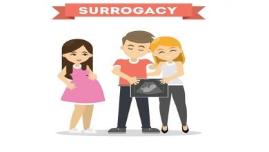 Photo of Surrogacy: How much does it cost?