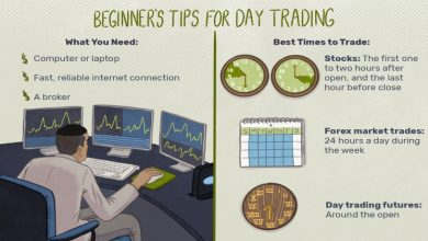 Photo of Tips for day trading for beginners