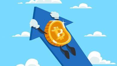 Photo of Bitcoin Price Predictions: