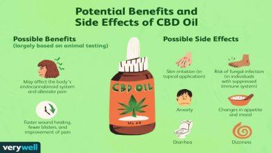 Photo of CBD against migraine