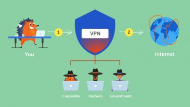 Photo of How does a virtual private network work?