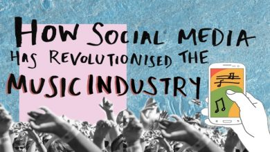 Photo of Role of social media in music industry