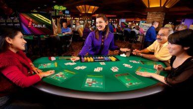 Photo of Why are the Irish Casinos Popular?