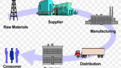 Photo of What Is Supply Chain Integration? – Definition & Overview