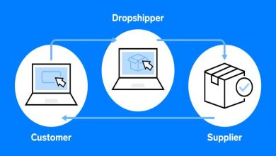 Photo of Ecommerce or Drop shipping products find
