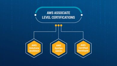 Photo of The Benefits of undertaking AWS certification exams